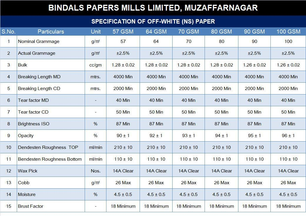 Specification-Off_White(NS)_Paper_by_Arvind_Nehra